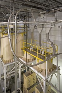 The central controller can activate the conveying system's first discharge (right) to direct the beans to the flavoring room, the second or third discharge to direct them to one of the grinders, or a fourth discharge to direct them to the packaging room conveying system.