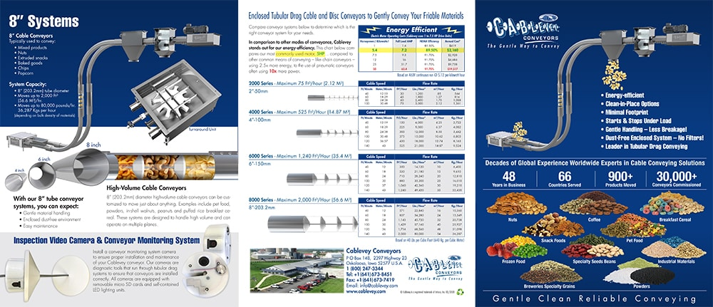 Cablevey Conveyors Brochure 2020-trifold-final-Sept-2020-1